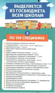 инфографика 2 001